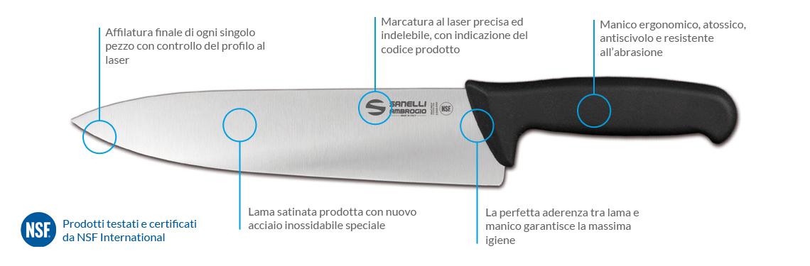 Sanelli Serie Supra